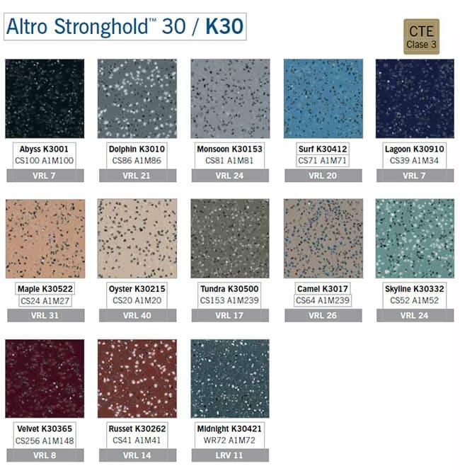 Suelo antideslizante para cocinas industriales altro k30 - Tipos de suelos para pisos ...